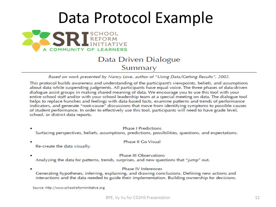 Data Protocol Example BPE, Vy Vu for CD2HS Presentation12 Source: http://www.schoolreforminitiative.org
