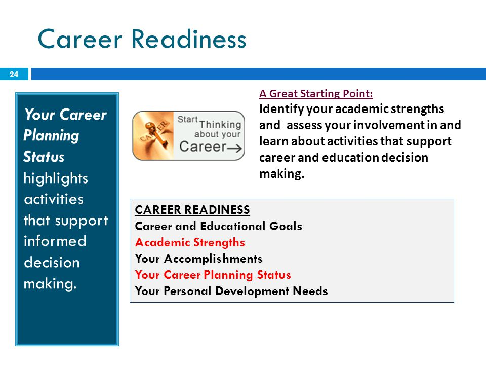 Career Readiness 24 Your Career Planning Status highlights activities that support informed decision making. CAREER READINESS Career and Educational G