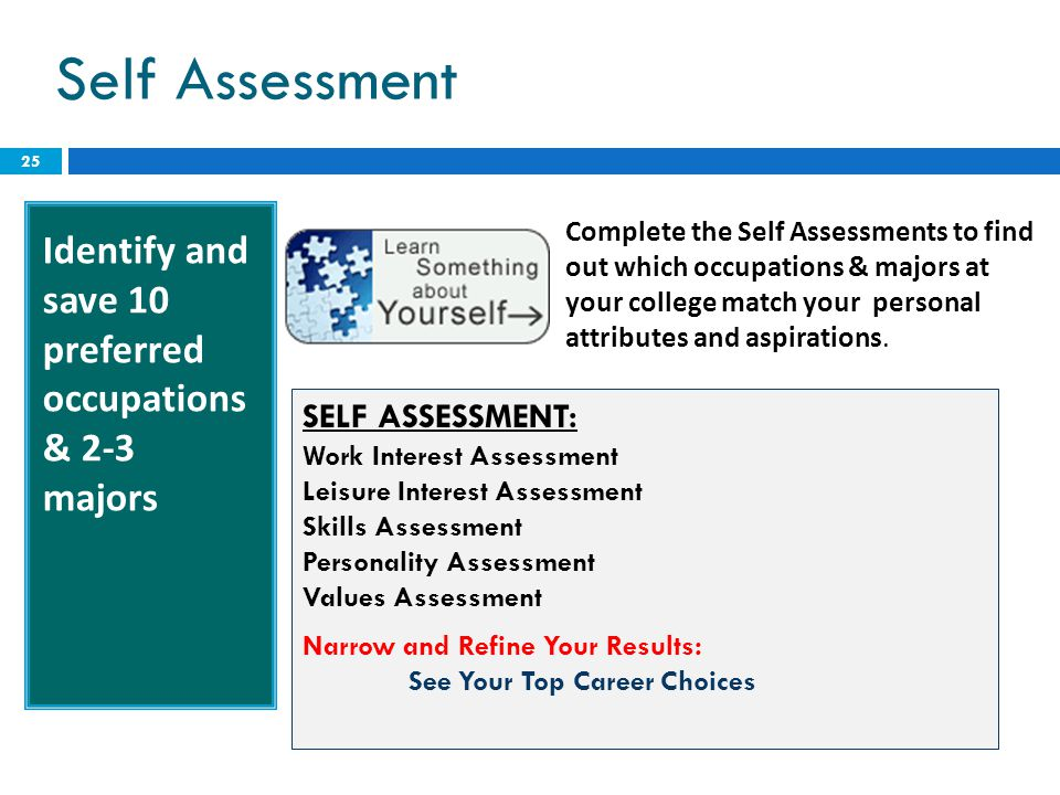 Self Assessment 25 SELF ASSESSMENT: Work Interest Assessment Leisure Interest Assessment Skills Assessment Personality Assessment Values Assessment Na