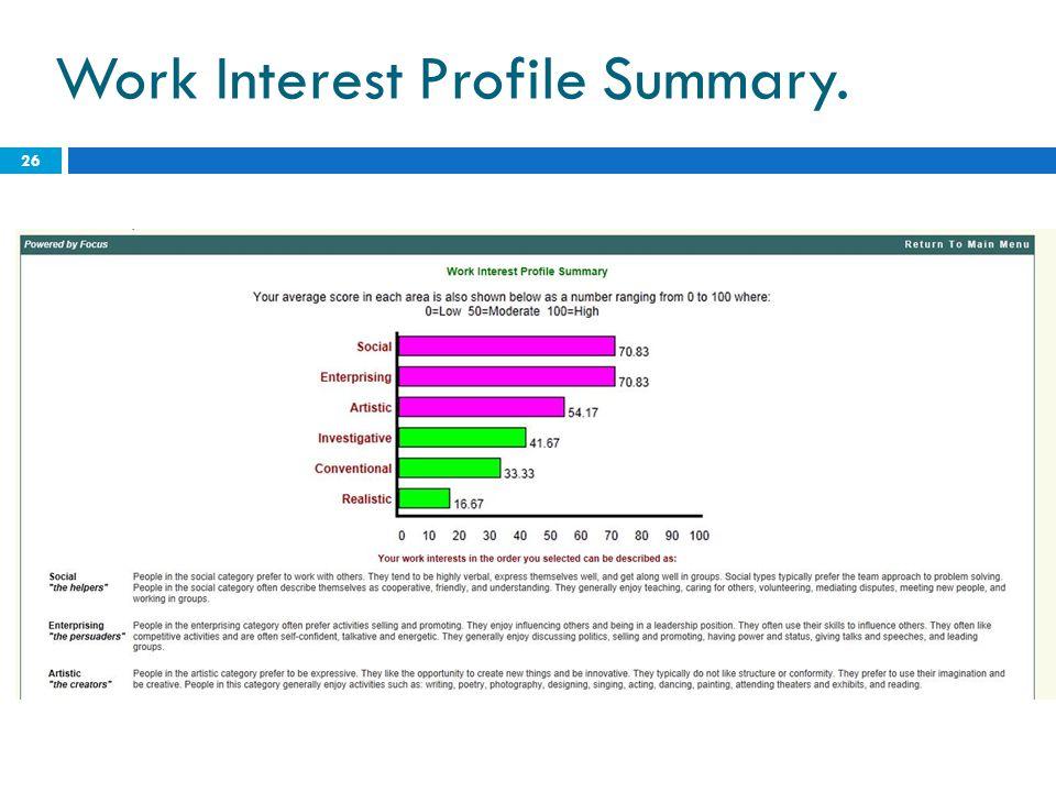 Work Interest Profile Summary. 26
