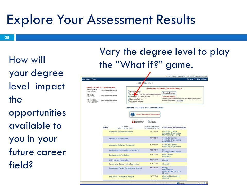Explore Your Assessment Results How will your degree level impact the opportunities available to you in your future career field? Vary the degree leve