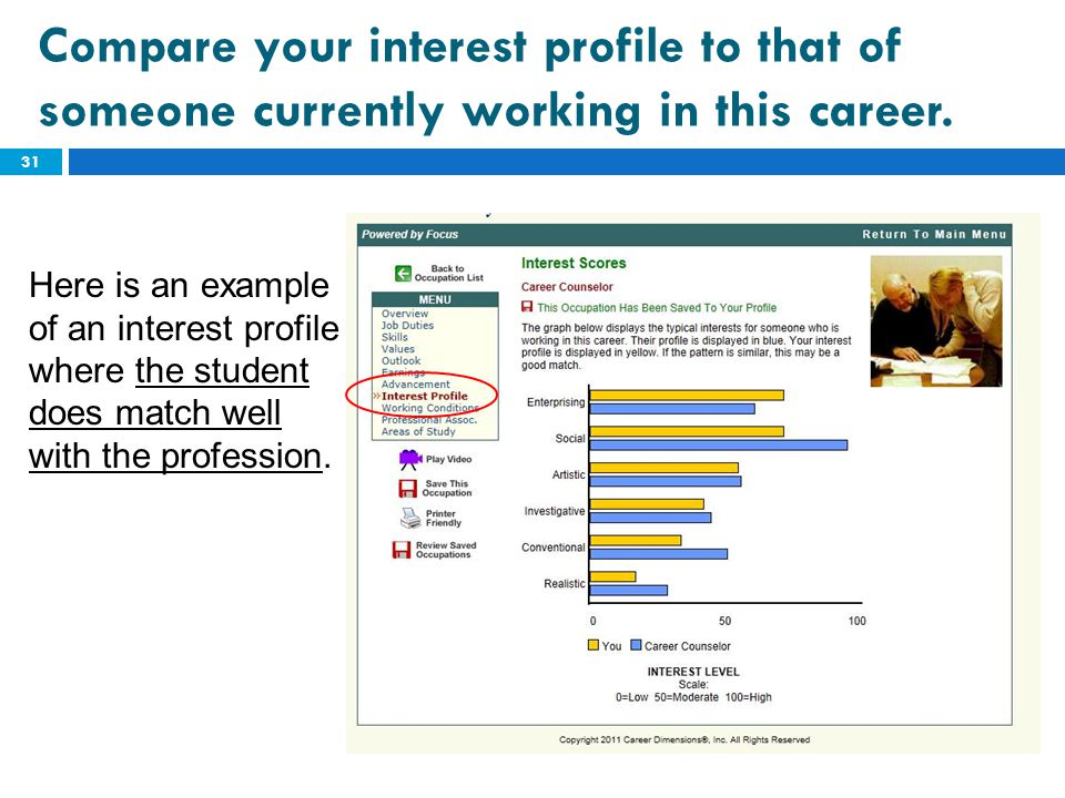 Compare your interest profile to that of someone currently working in this career. Here is an example of an interest profile where the student does ma