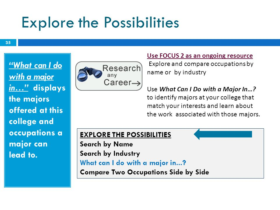 """Explore the Possibilities 35 """"What can I do with a major in…"""" displays the majors offered at this college and occupations a major can lead to. EXPLORE"""