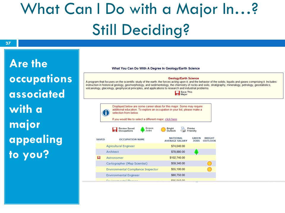 What Can I Do with a Major In…? Still Deciding? 37 Are the occupations associated with a major appealing to you?