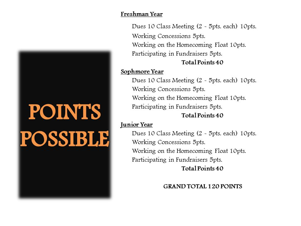 Freshman Year Dues 10 Class Meeting (2 - 5pts. each) 10pts. Working Concessions 5pts. Working on the Homecoming Float 10pts. Participating in Fundrais