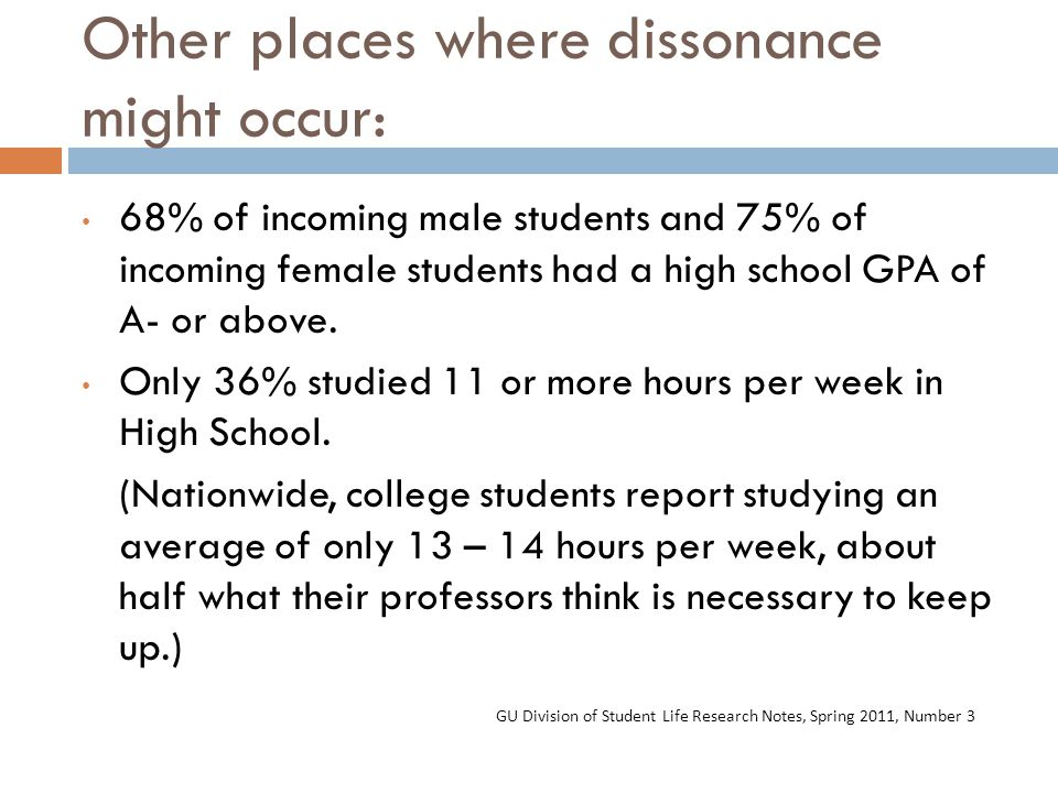 Other places where dissonance might occur: 68% of incoming male students and 75% of incoming female students had a high school GPA of A- or above.