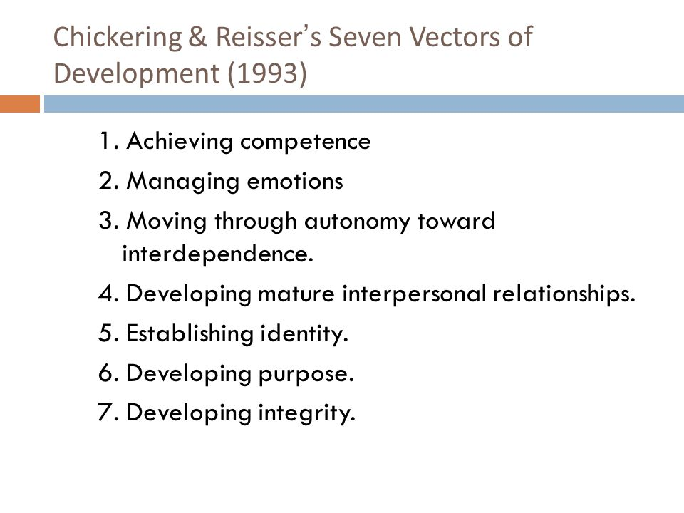 Chickering & Reisser's Seven Vectors of Development (1993) 1.