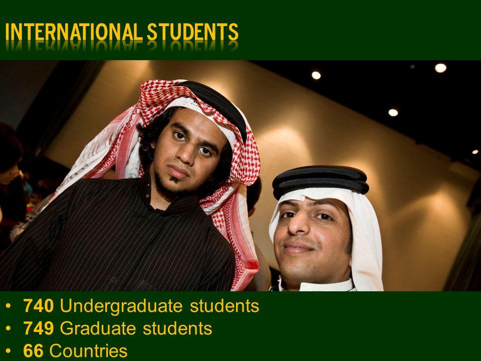 740 Undergraduate students 749 Graduate students 66 Countries