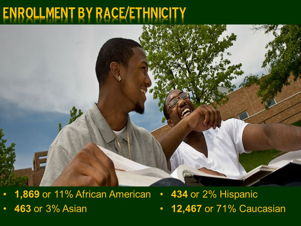 1,869 or 11% African American 463 or 3% Asian 434 or 2% Hispanic 12,467 or 71% Caucasian