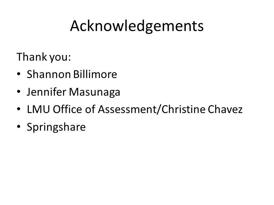 Acknowledgements Thank you: Shannon Billimore Jennifer Masunaga LMU Office of Assessment/Christine Chavez Springshare