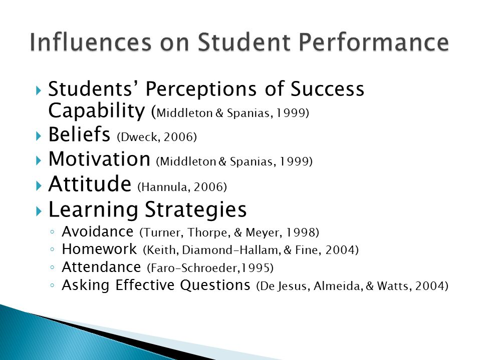  No Studies Found Where Students Expressed Their Perceptions Regarding Unsuccessful and Successful Mathematics Learning.