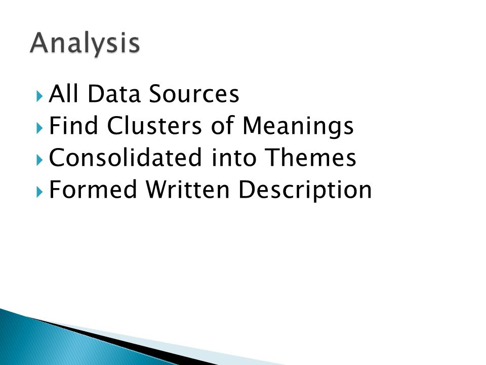  All Data Sources  Find Clusters of Meanings  Consolidated into Themes  Formed Written Description