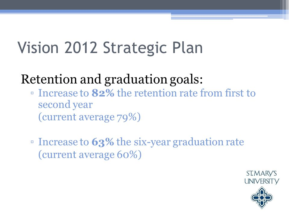 Vision 2012 Strategic Plan Retention and graduation goals: ▫Increase to 82% the retention rate from first to second year (current average 79%) ▫Increase to 63% the six-year graduation rate (current average 60%)