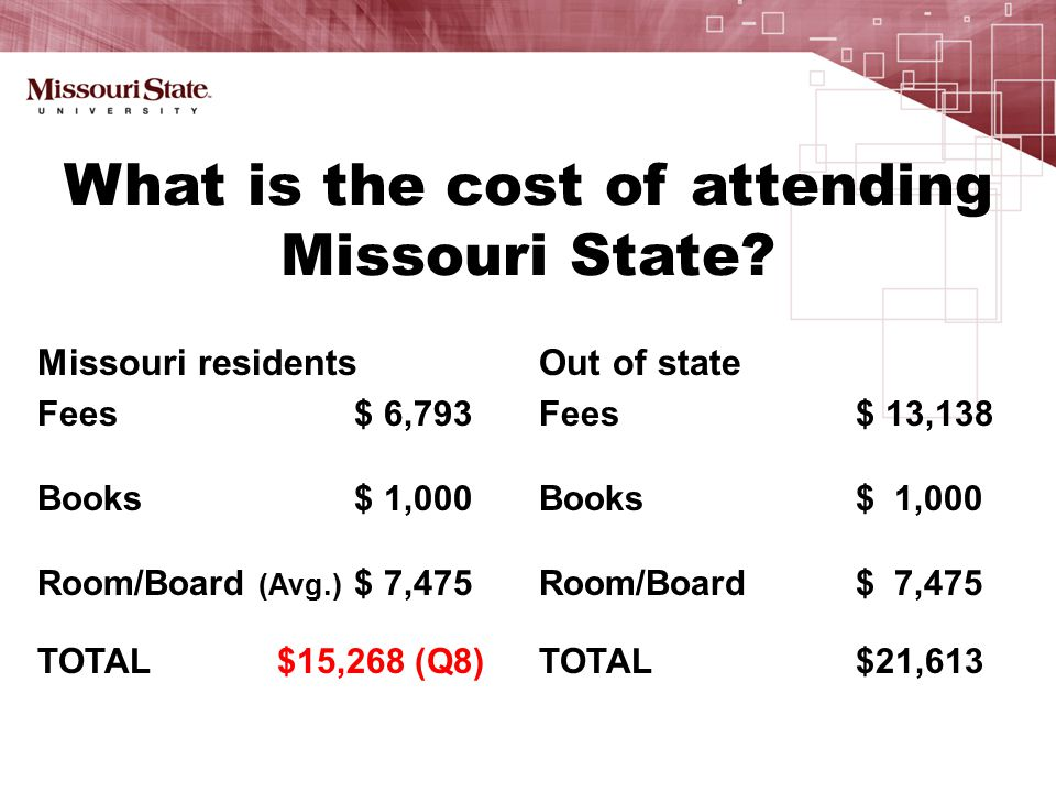 Missouri residents Fees $ 6,793 Books $ 1,000 Room/Board (Avg.) $ 7,475 TOTAL $15,268 (Q8) Out of state Fees $ 13,138 Books $ 1,000 Room/Board $ 7,475 TOTAL$21,613 What is the cost of attending Missouri State