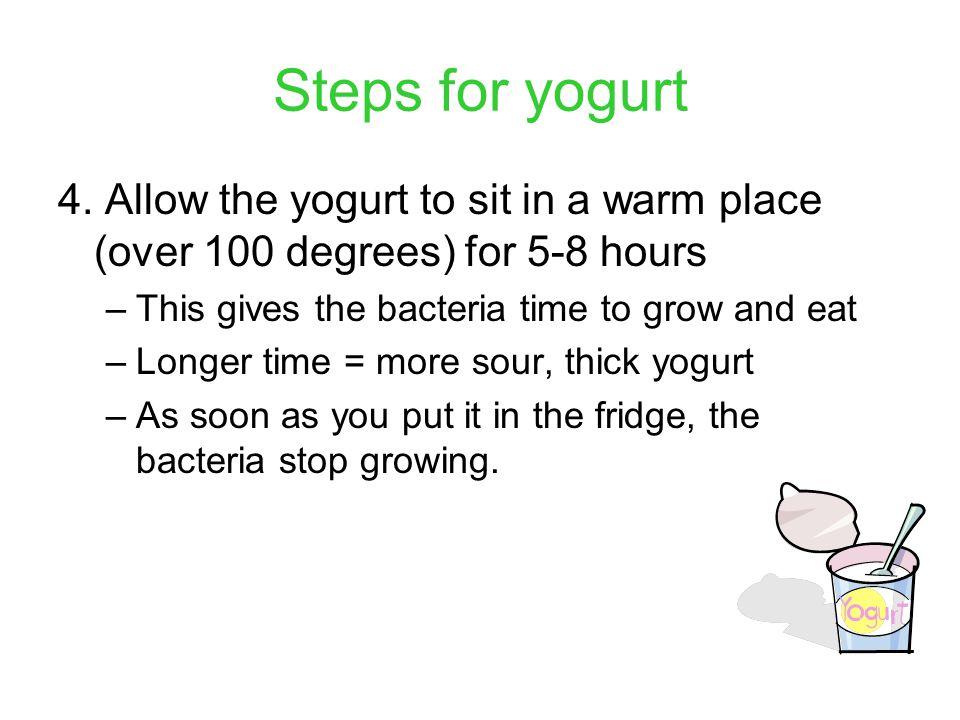 Steps for yogurt 4.