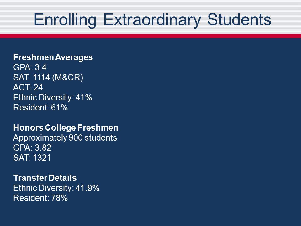 Enrolling Extraordinary Students Freshmen Averages GPA: 3.4 SAT: 1114 (M&CR) ACT: 24 Ethnic Diversity: 41% Resident: 61% Honors College Freshmen Appro