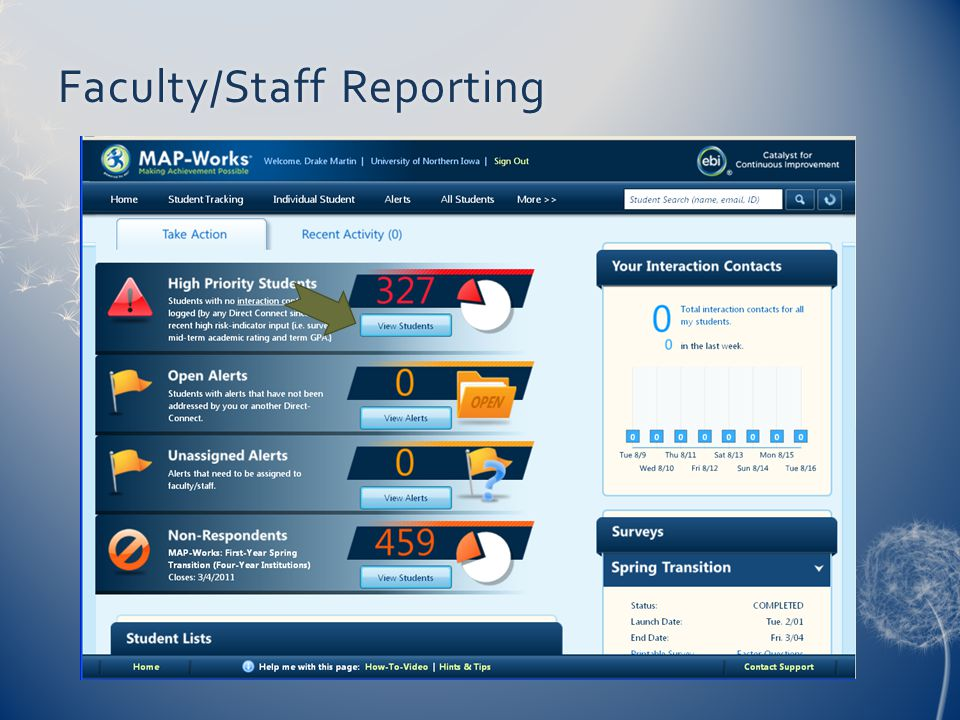 Faculty/Staff ReportingFaculty/Staff Reporting