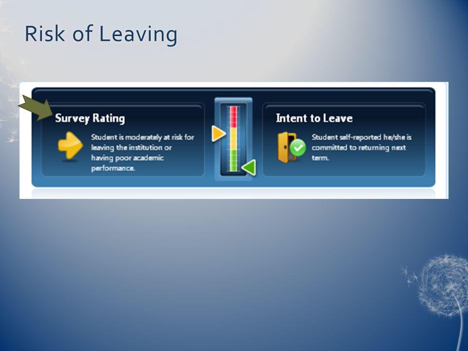 Risk of LeavingRisk of Leaving