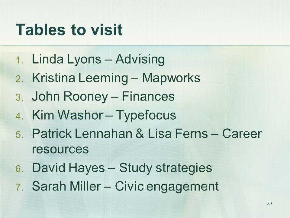 Tables to visit 1. Linda Lyons – Advising 2. Kristina Leeming – Mapworks 3.