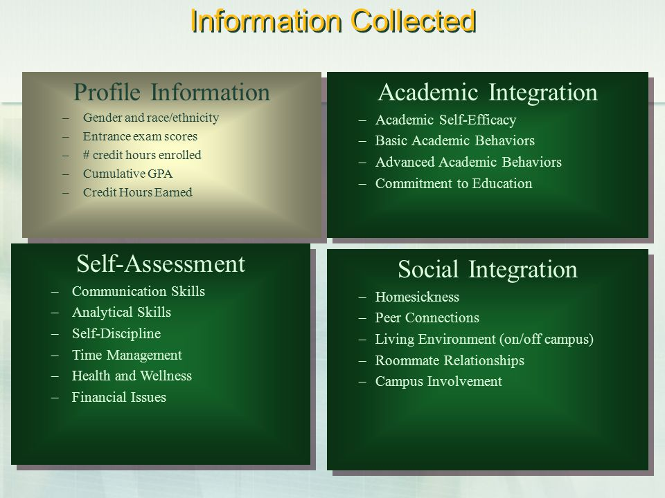 7 Information Collected Academic Integration –Academic Self-Efficacy –Basic Academic Behaviors –Advanced Academic Behaviors –Commitment to Education Academic Integration –Academic Self-Efficacy –Basic Academic Behaviors –Advanced Academic Behaviors –Commitment to Education Self-Assessment –Communication Skills –Analytical Skills –Self-Discipline –Time Management –Health and Wellness –Financial Issues Self-Assessment –Communication Skills –Analytical Skills –Self-Discipline –Time Management –Health and Wellness –Financial Issues Profile Information –Gender and race/ethnicity –Entrance exam scores –# credit hours enrolled –Cumulative GPA –Credit Hours Earned Profile Information –Gender and race/ethnicity –Entrance exam scores –# credit hours enrolled –Cumulative GPA –Credit Hours Earned Social Integration –Homesickness –Peer Connections –Living Environment (on/off campus) –Roommate Relationships –Campus Involvement Social Integration –Homesickness –Peer Connections –Living Environment (on/off campus) –Roommate Relationships –Campus Involvement