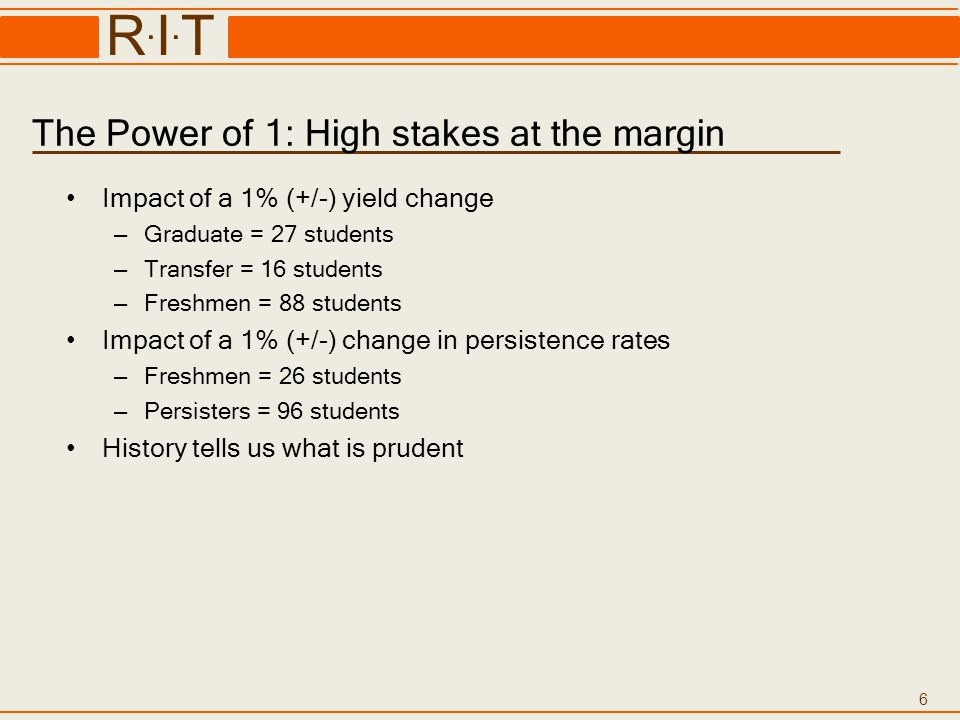 6 R.I.TR.I.T The Power of 1: High stakes at the margin Impact of a 1% (+/-) yield change – Graduate = 27 students – Transfer = 16 students – Freshmen