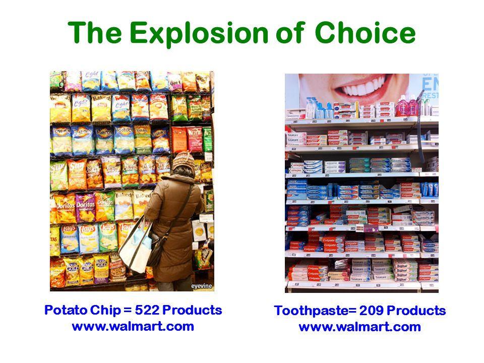 The Explosion of Choice Potato Chip = 522 Products www.walmart.com Toothpaste= 209 Products www.walmart.com
