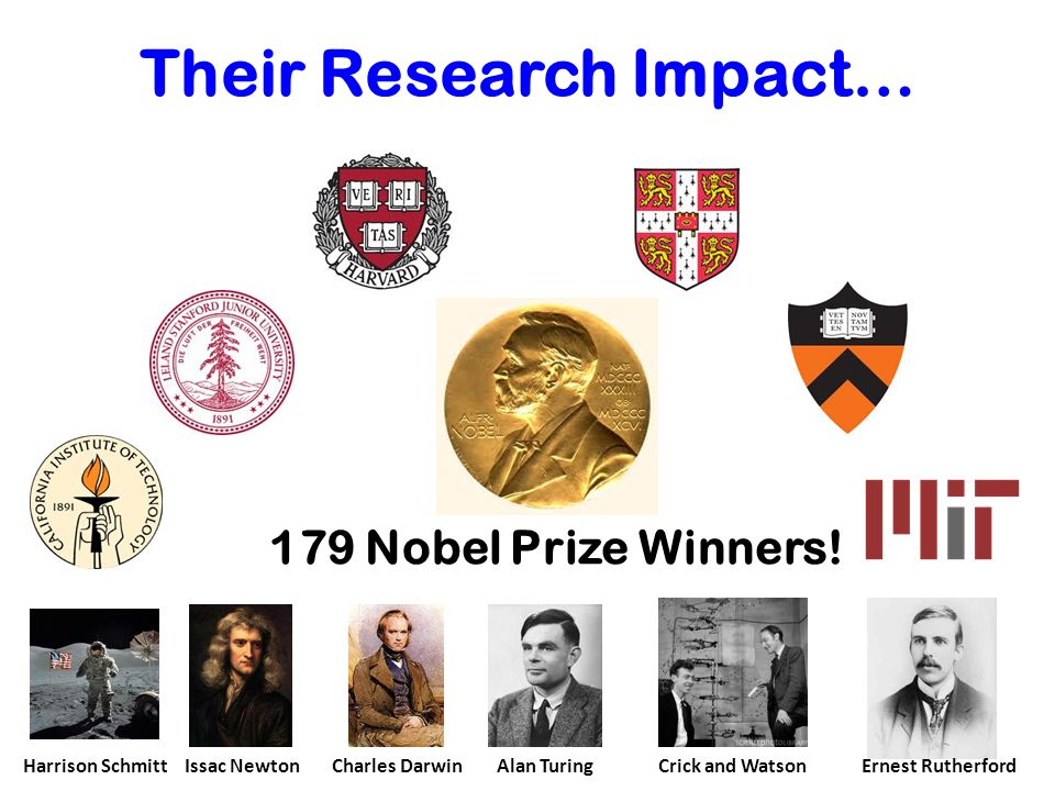 Their Research Impact… 179 Nobel Prize Winners.