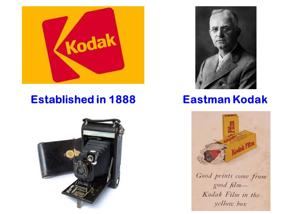 Established in 1888Eastman Kodak