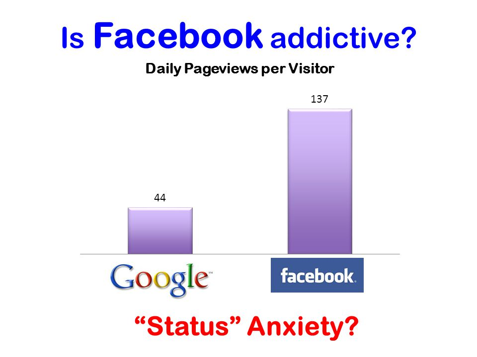 Is Facebook addictive? Status Anxiety?