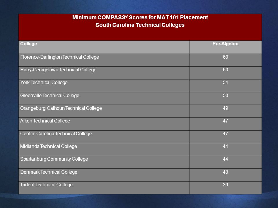 Minimum COMPASS ® Scores for MAT 101 Placement South Carolina Technical Colleges CollegePre-Algebra Florence-Darlington Technical College60 Horry-Geor