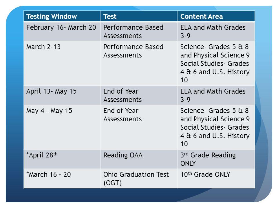 Assessment Schedule Grades 3-8 GradePBA DatesEOY Dates 3rdMarch 12 & 17 MathMay 5 & 7 Math April 28 Reading OAA 4 th March 9-11 ELA March 16 & 17 Math March 5 Social Studies May 4 May 6 & 7 Math May 8 Social Studies 5 th March 9-11 ELA March 16 & 17 Math March 5 Science April 28 ELA April 29 & 30 Math May 13 Science 6 th March 2-4 ELA March 12 & 13 Math March 5 Social Studies May 5 & 6 ELA May 11 & 12 Math May 8 Social Studies 7 th March 3 & 4 ELA March 12 & 13 Math May 5 & 6 ELA May 11 & 12 Math 8 th March 2-4 ELA March 12 & 13 Math/Algebra/Geometry March 5 Science May 5 & 6 ELA May 11 & 12 Math/Algebra/Geometry May 13 Science