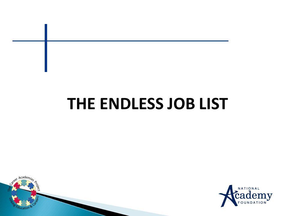 THE ENDLESS JOB LIST