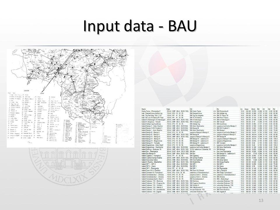 13 Input data - BAU