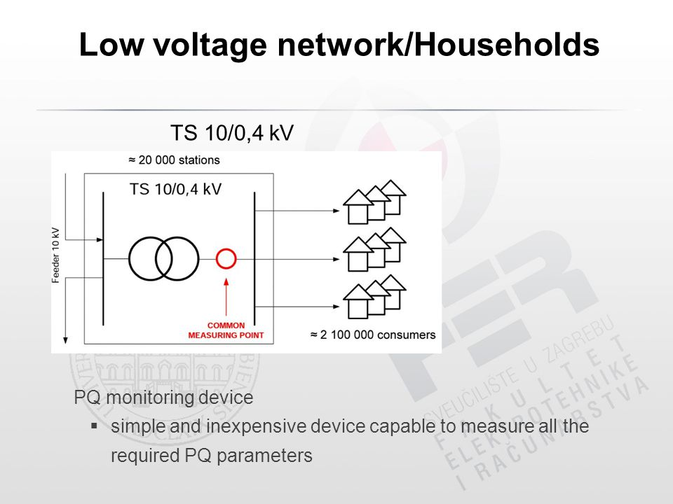 Low voltage network/Households TS 10/0,4 kV PQ monitoring device  simple and inexpensive device capable to measure all the required PQ parameters