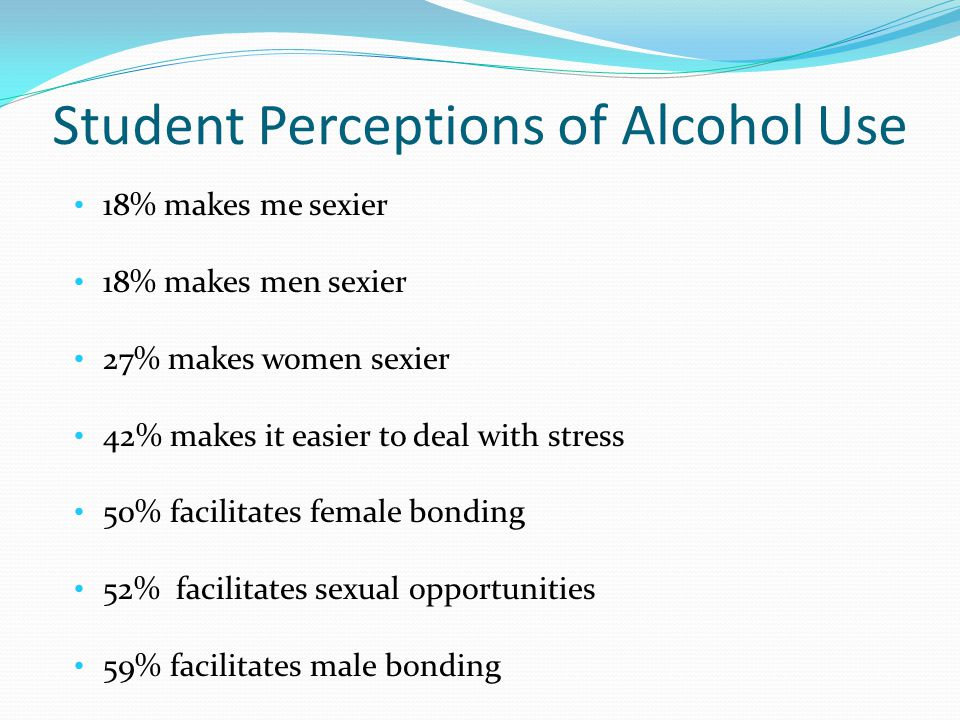 Student Perceptions of Alcohol Use 18% makes me sexier 18% makes men sexier 27% makes women sexier 42% makes it easier to deal with stress 50% facilitates female bonding 52% facilitates sexual opportunities 59% facilitates male bonding