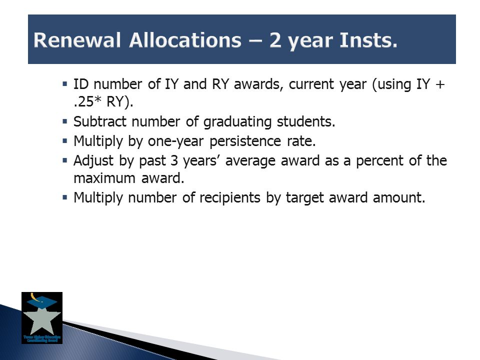  ID number of IY and RY awards, current year (using IY +.25* RY).
