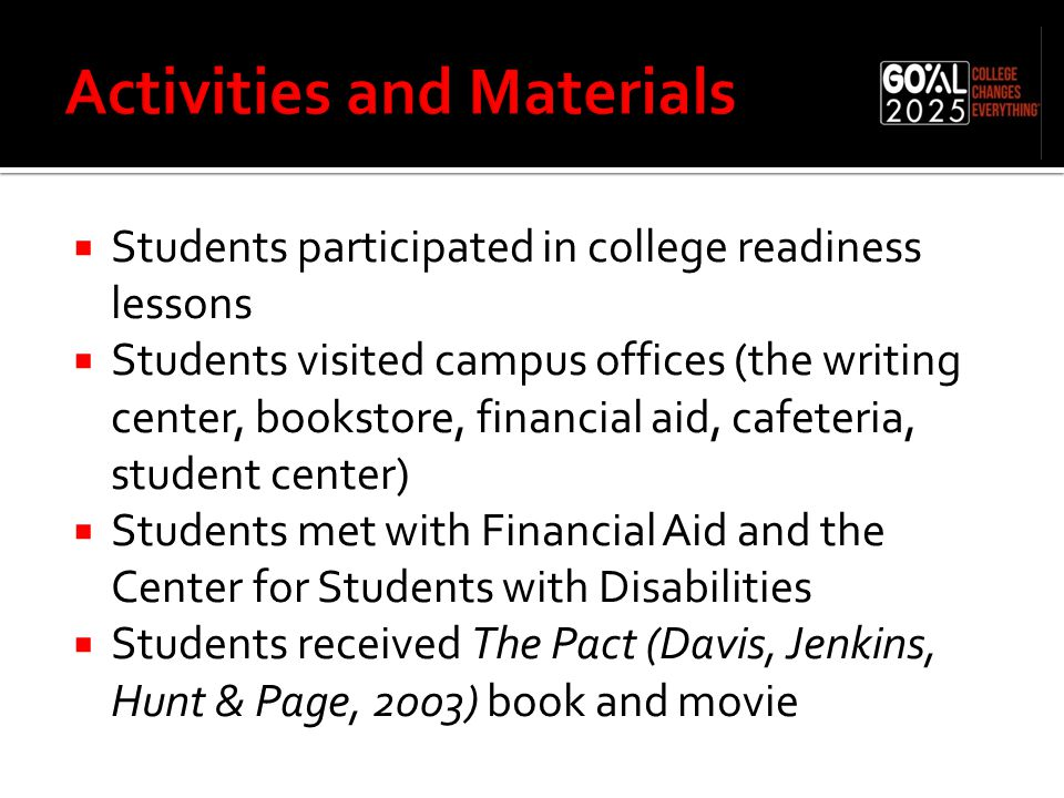  Students participated in college readiness lessons  Students visited campus offices (the writing center, bookstore, financial aid, cafeteria, student center)  Students met with Financial Aid and the Center for Students with Disabilities  Students received The Pact (Davis, Jenkins, Hunt & Page, 2003) book and movie
