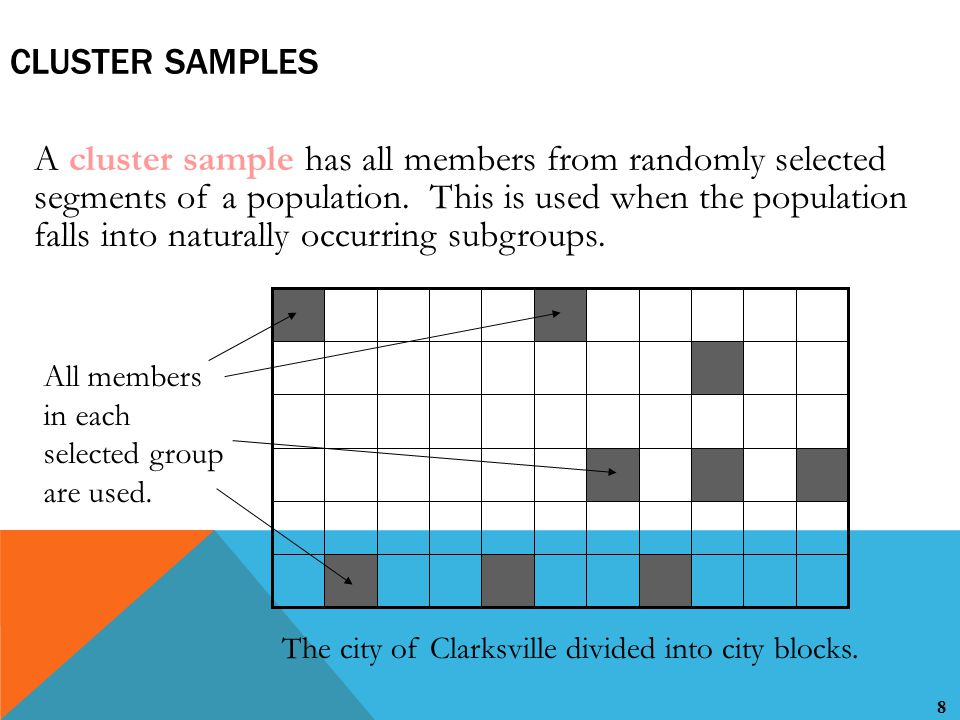 8 CLUSTER SAMPLES A cluster sample has all members from randomly selected segments of a population.