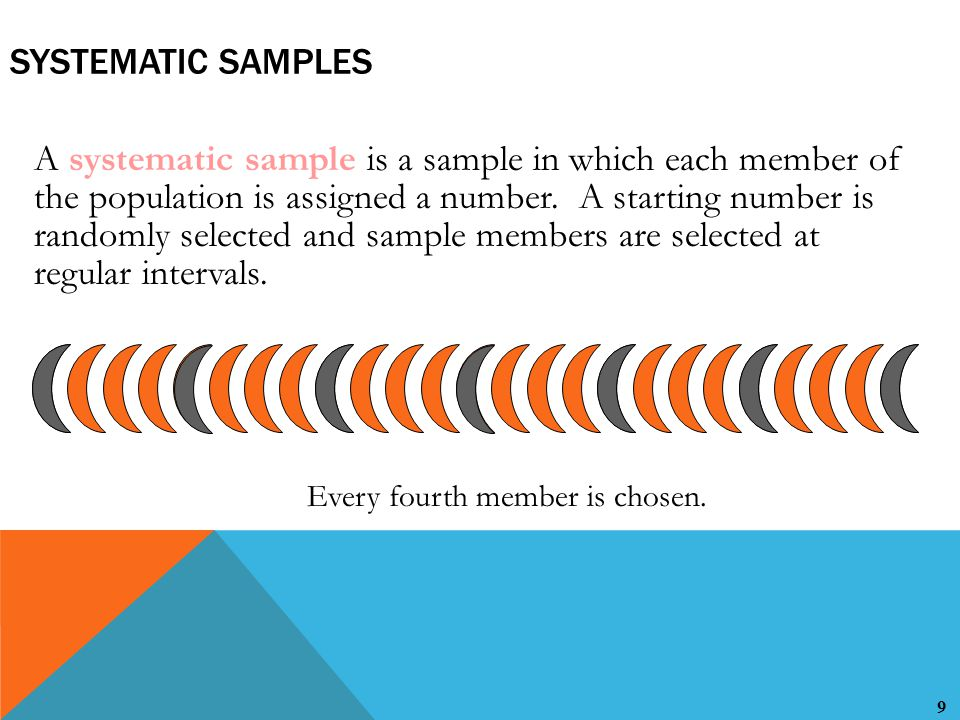 9 SYSTEMATIC SAMPLES A systematic sample is a sample in which each member of the population is assigned a number.