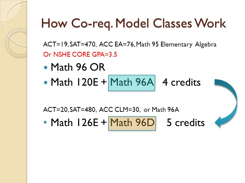 Fall 2013 Remedially-Placed Cohort (all, not just freshmen) 70% 56% 94% 81% Pass Rate ABCD ABC 90% ABCD