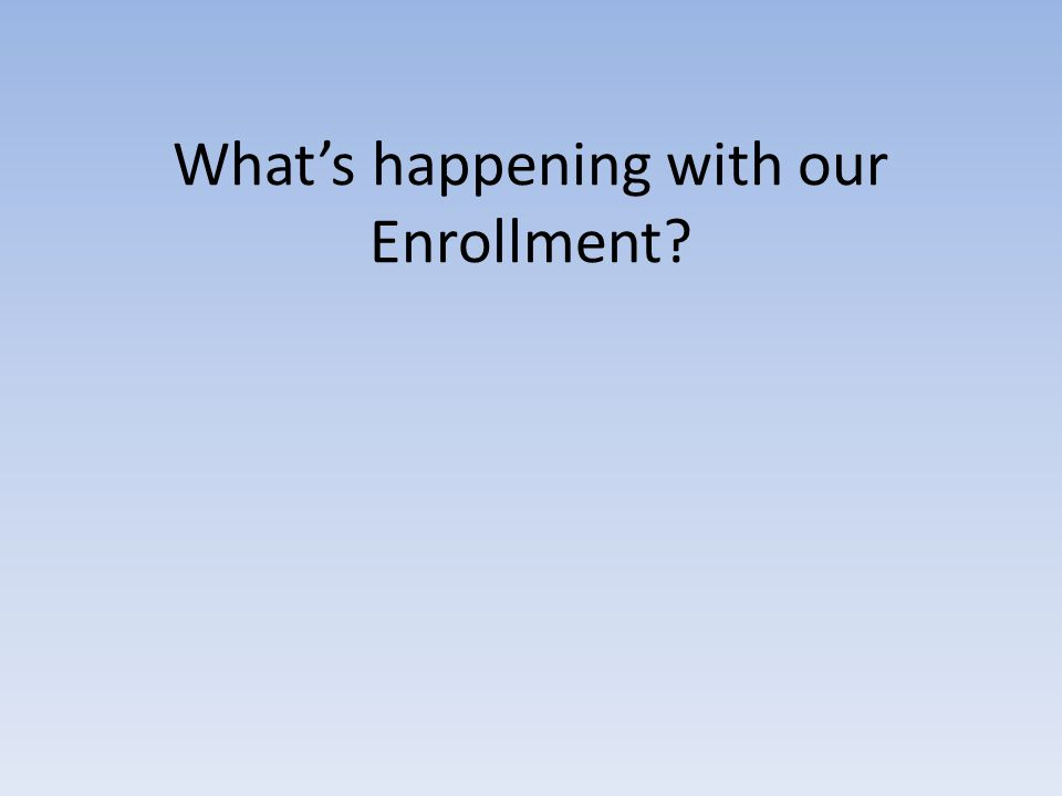What's happening with our Enrollment
