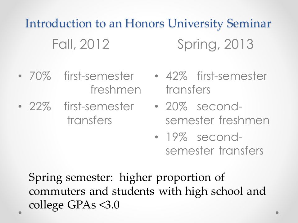 Introduction to an Honors University Seminar Fall, 2012Spring, 2013 70% first-semester freshmen 22% first-semester transfers 42% first-semester transf