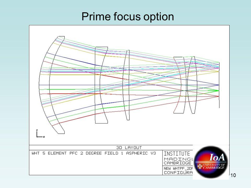 10 Prime focus option