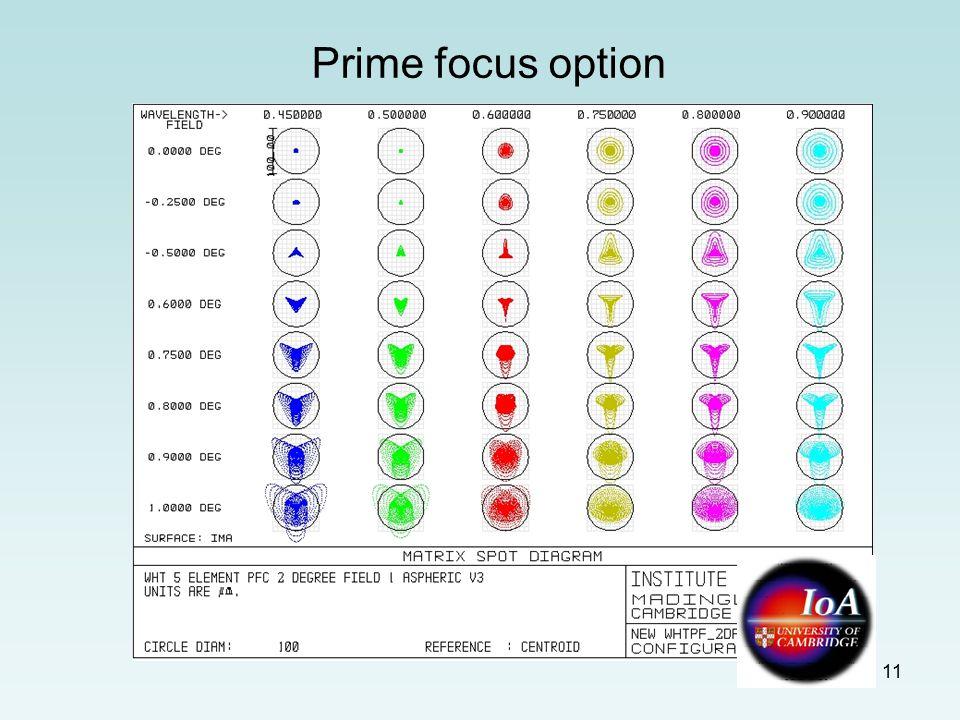 11 Prime focus option