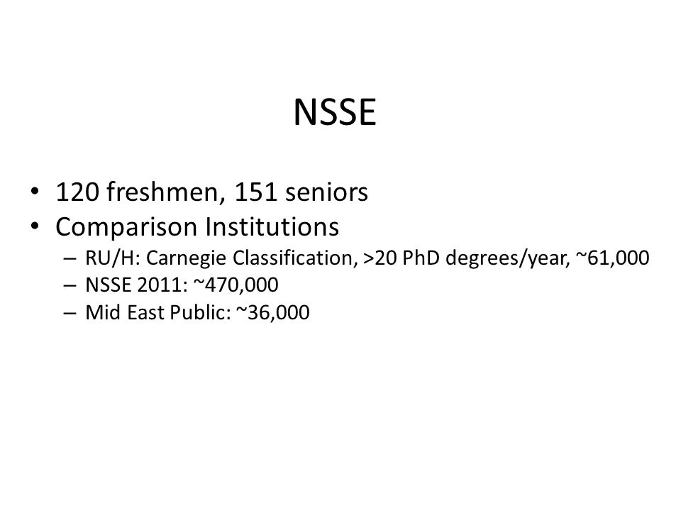 NSSE 120 freshmen, 151 seniors Comparison Institutions – RU/H: Carnegie Classification, >20 PhD degrees/year, ~61,000 – NSSE 2011: ~470,000 – Mid East Public: ~36,000