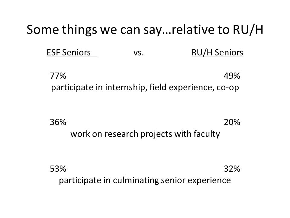 Some things we can say…relative to RU/H ESF Seniors vs.