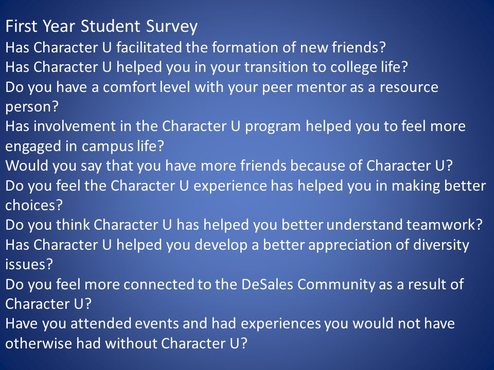 First Year Student Survey Has Character U facilitated the formation of new friends.