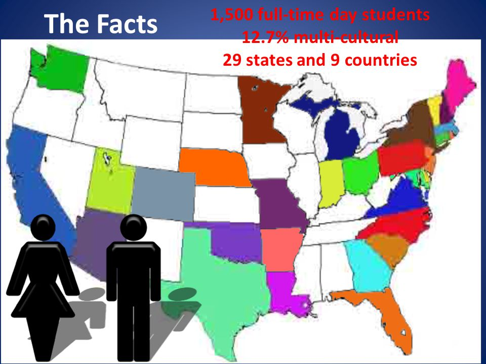 The Facts 53%47% 1,500 full-time day students 12.7% multi-cultural 29 states and 9 countries
