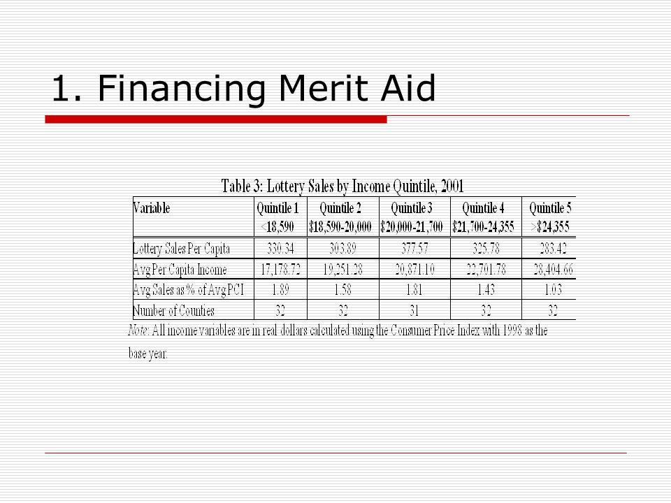 1. Financing Merit Aid