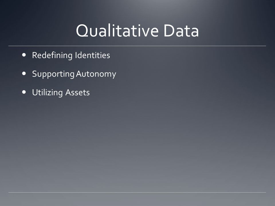Qualitative Data Redefining Identities Supporting Autonomy Utilizing Assets
